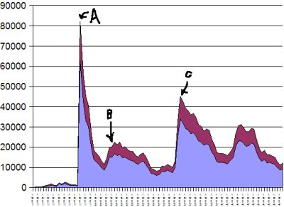 usage-graph.jpg