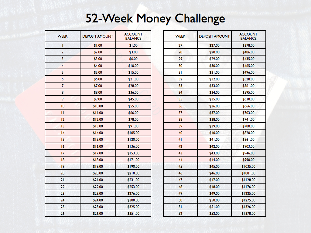 52 Week Money Challenge Chart Printable 52 week money challenge