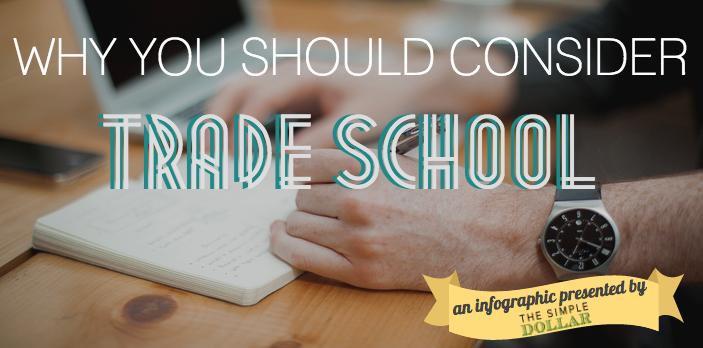 Consider Trade School