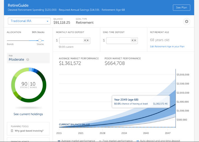 Betterment's retirement account interface