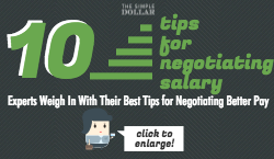 how to negotiate salary infographic