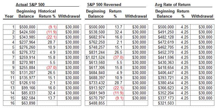 retirement-projections-table-2