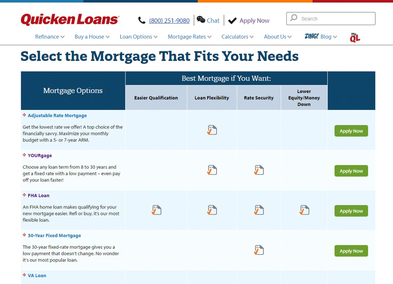 Interest rate options broker