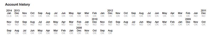 Screenshot of Experian credit report