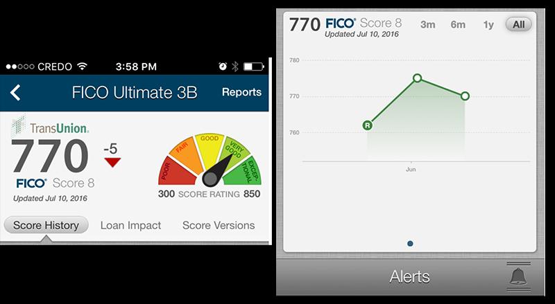 Split screenshot of myFICO Score Graph
