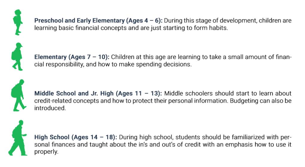 pre-school-to-high-school