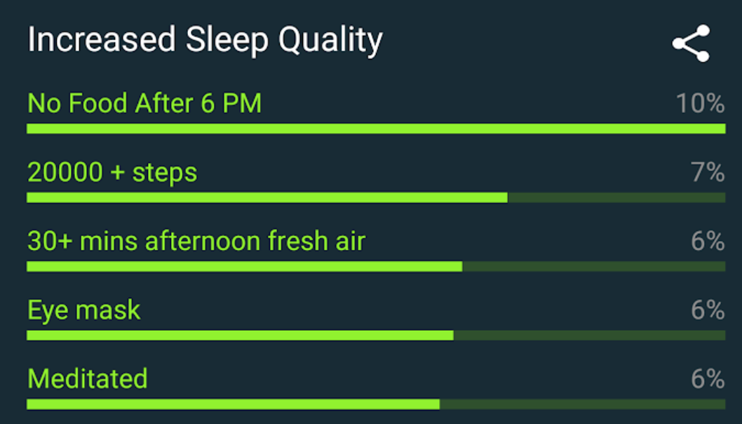 tracking sleep cycle notes