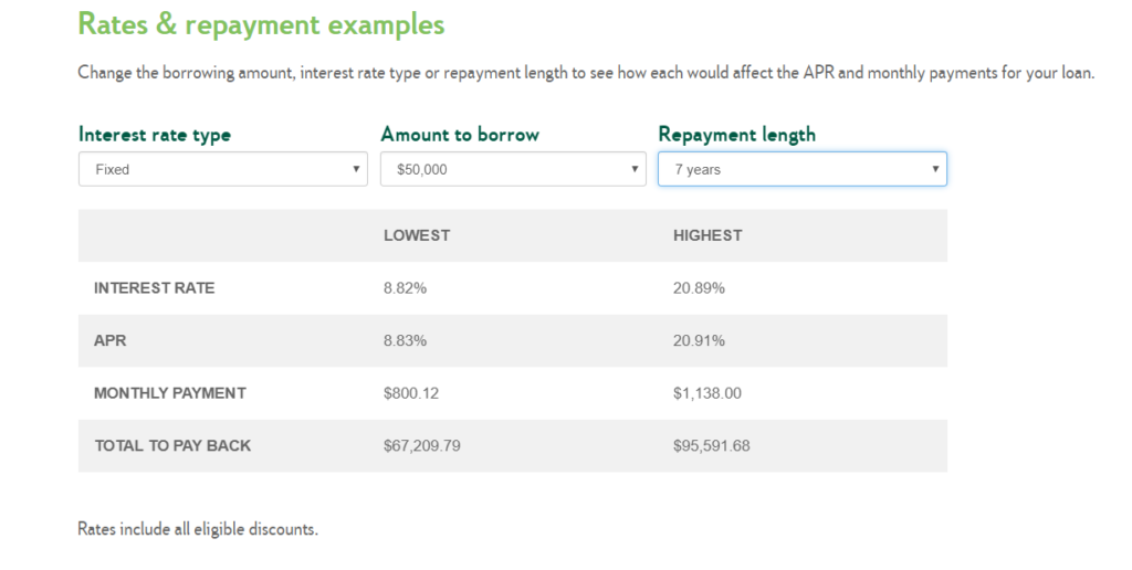 citizens bank student loan tax form
