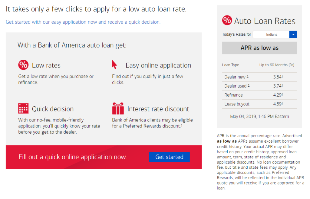 Bank Of America Auto Loans Review The Simple Dollar