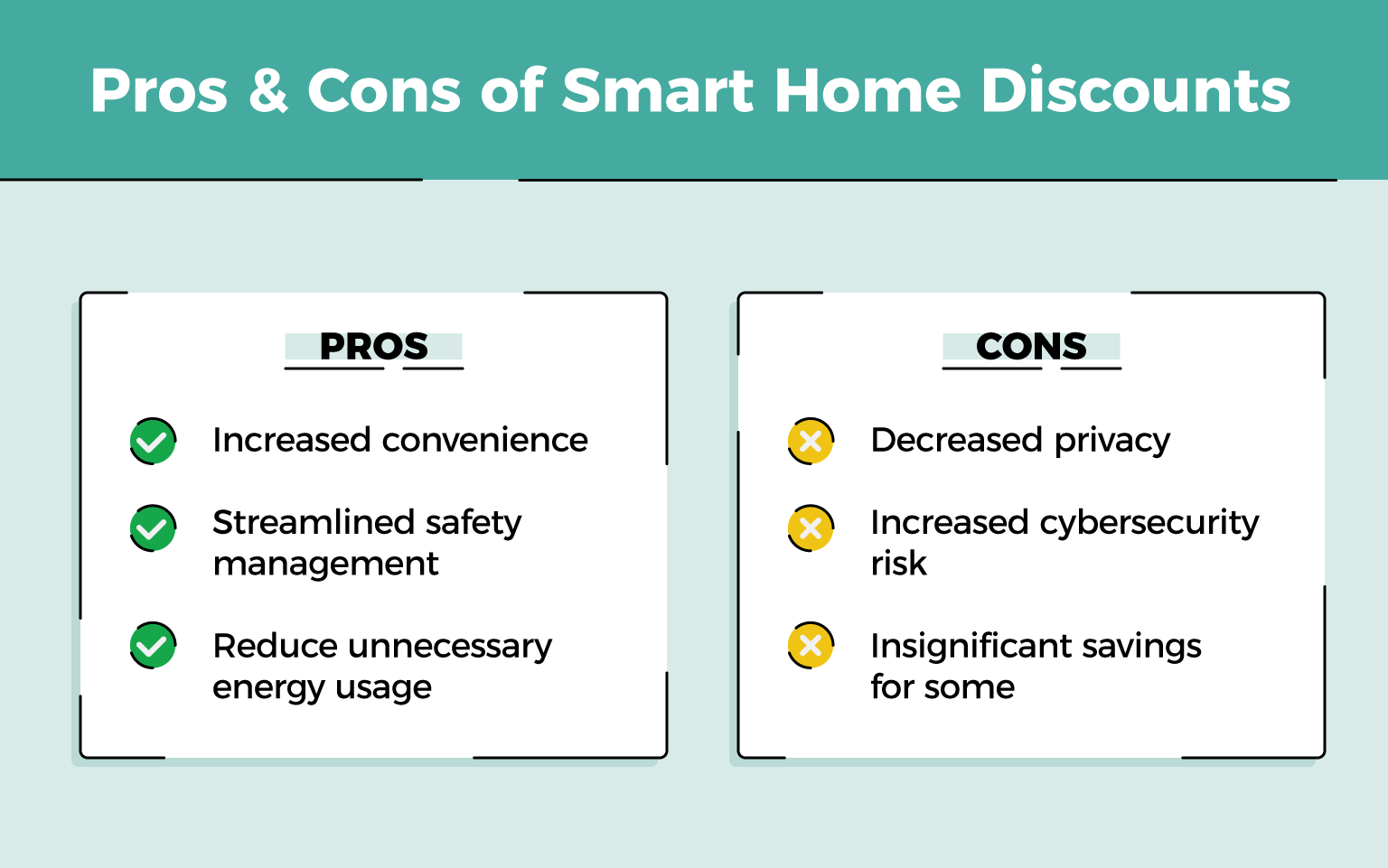 advantages and disadvantages of smart home discounts
