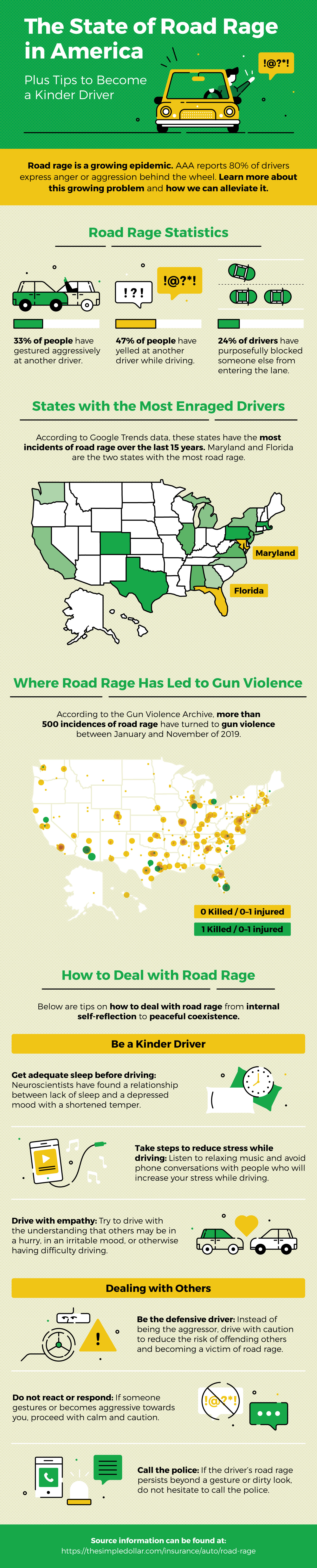 state of road rage in america