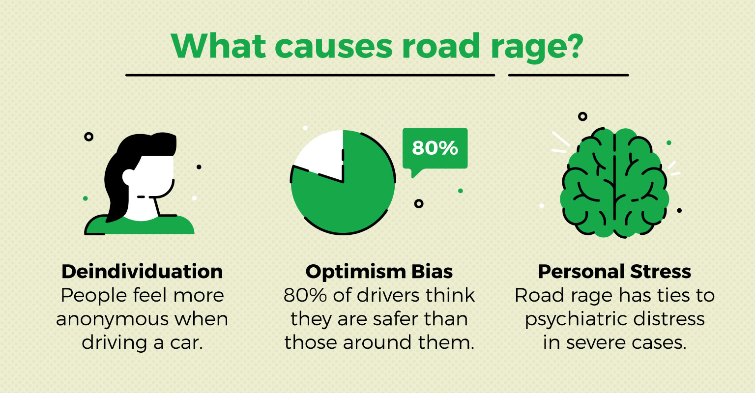 the leading causes of road rage