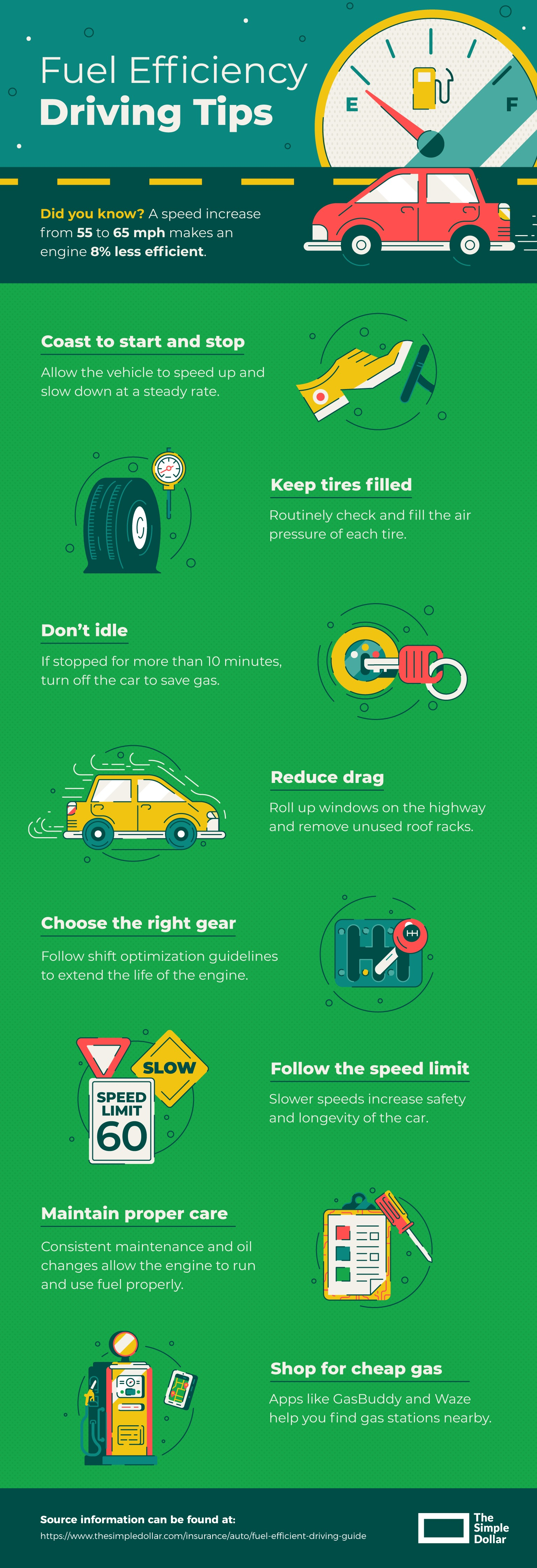 Fuel efficiency driving tips