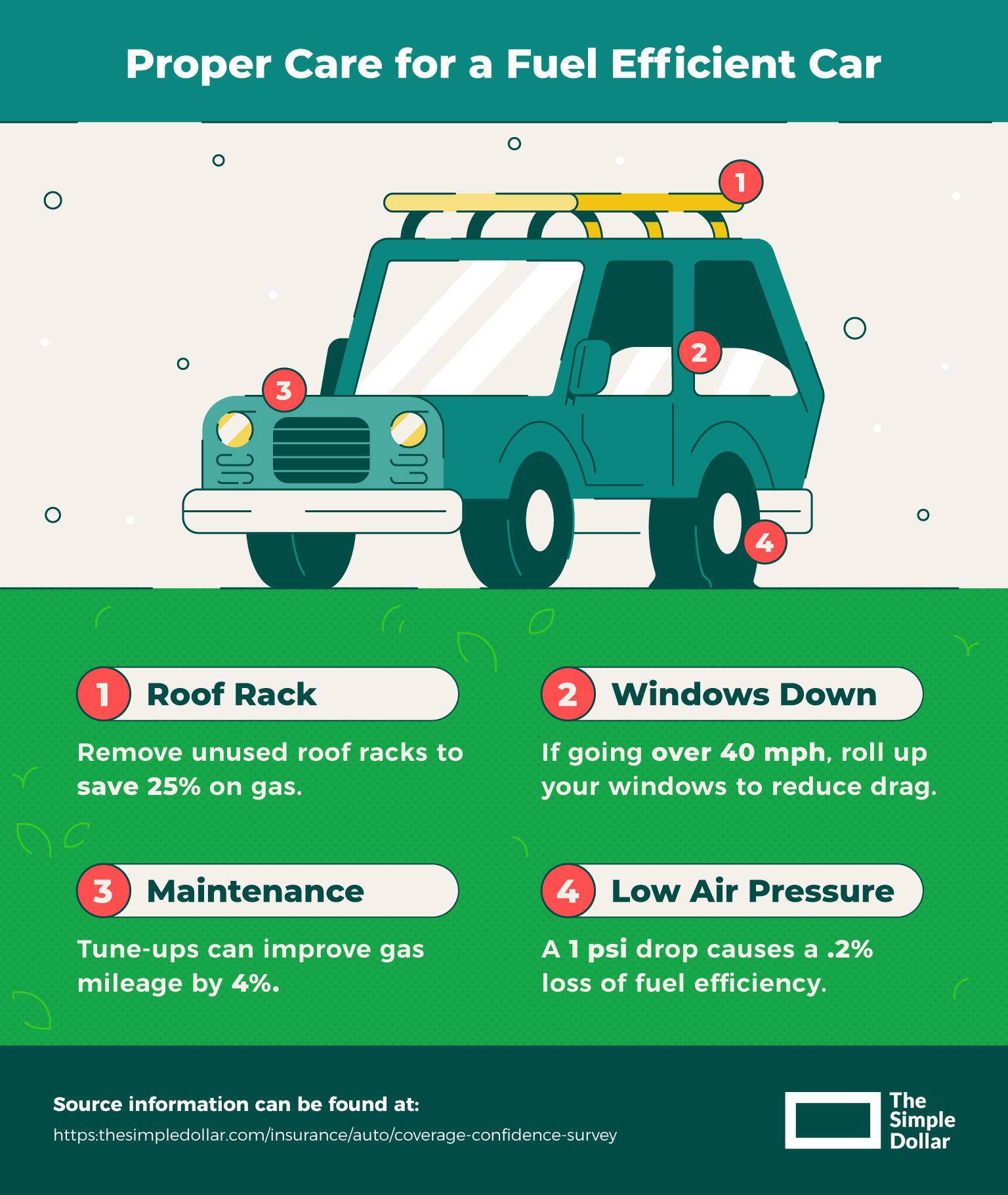 Proper care for a fuel efficient car