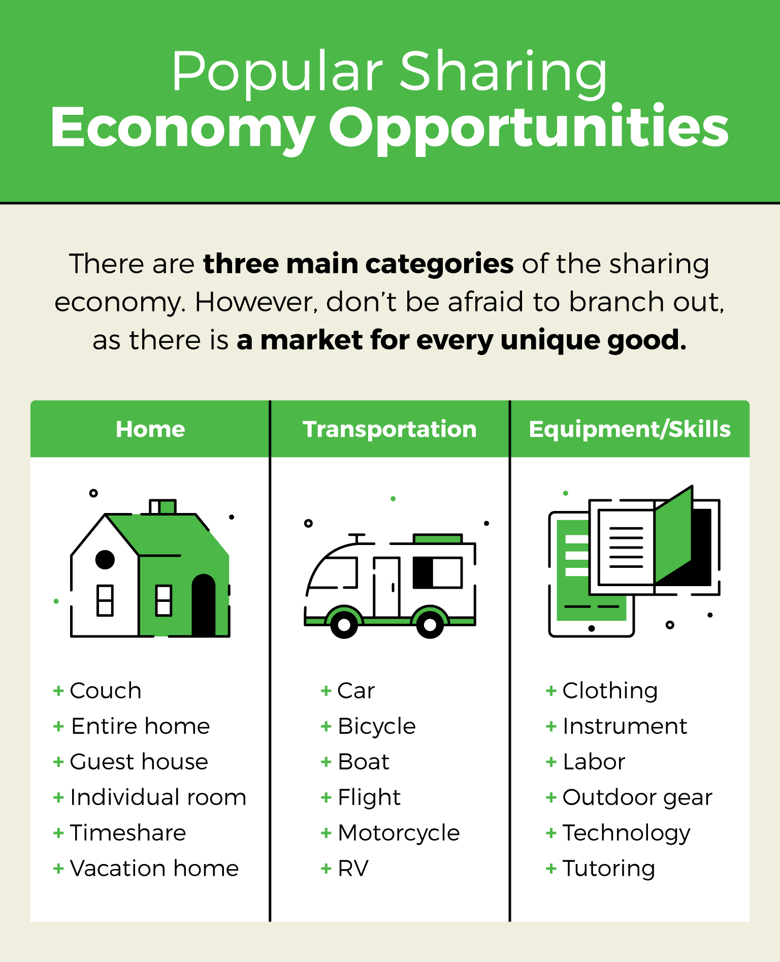 popular sharing economy opportunities